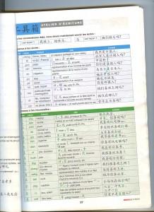 Nishuone L2 cours 008